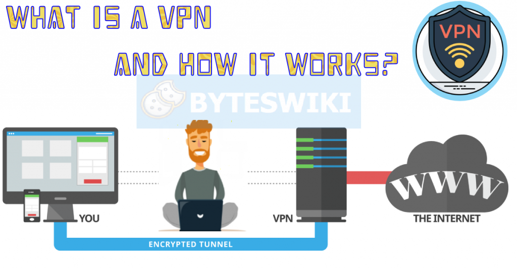 What are the Best free VPN for Firestick that really works in 2020 (Updated) 1